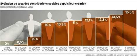 Quels prélèvements sociaux sur les contrats d'assurance-vie? | l'Actualité Economique et Financiere | Scoop.it