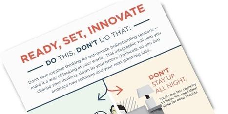Les meilleurs moyens de tuer sa créativité (infographie) | Freelancing & Entrepreuneurship | Scoop.it