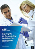Pharmaceutical R&D Innovation | KPMG | GLOBAL | Pharma_News | Scoop.it