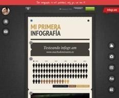 Top 5 herramientas de infografías para docentes | Las TIC y la Educación | Scoop.it