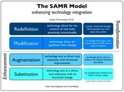 SAMR – Making Teachers Feel Inadequate? | HeadThoughts | Ed Tech | Scoop.it