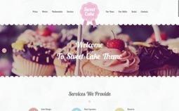 Creating Your Own Restaurant Website On WordPress | Restaurant Marketing | Scoop.it
