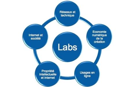 Compte-rendu de la première réunion de travail des LABS HADOPI @labshadopi   A quoi servent les réunions dans une entreprise ?   Scoop.it