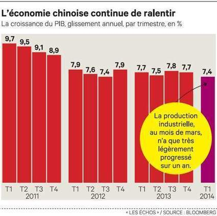 Pékin tente de montrer que l'économie reste sous contrôle - Les Échos   INFO ECONOMIE   Scoop.it