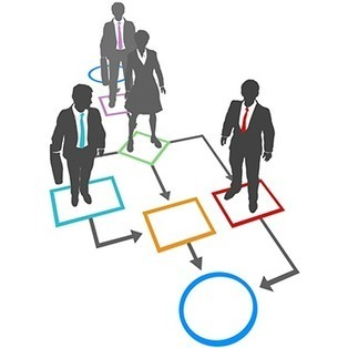 Project management, Jedi style -- FCW   Bright Ideas: Project Management   Scoop.it