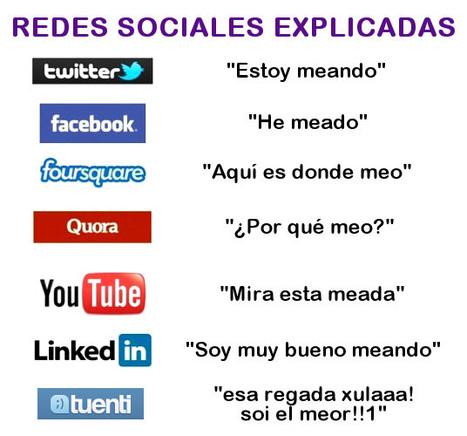 I Social Network in due parole [per dirlo alla spagnola!] | Social Web | Scoop.it