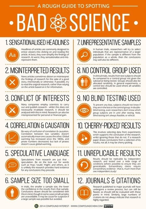 A Very Good Resource of Educational Posters for Chemistry Teachers | Learning & Mind & Brain | Scoop.it