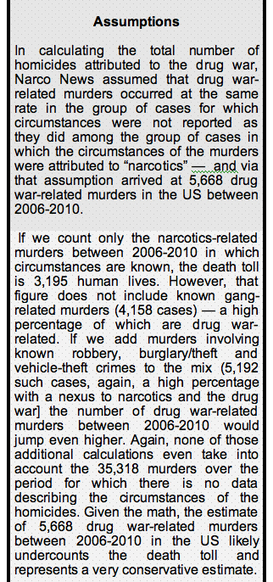 Drug War-Related Homicides In The US Average At Least 1,100 a Year | the narcosphere | Culver Geo 160 | Scoop.it