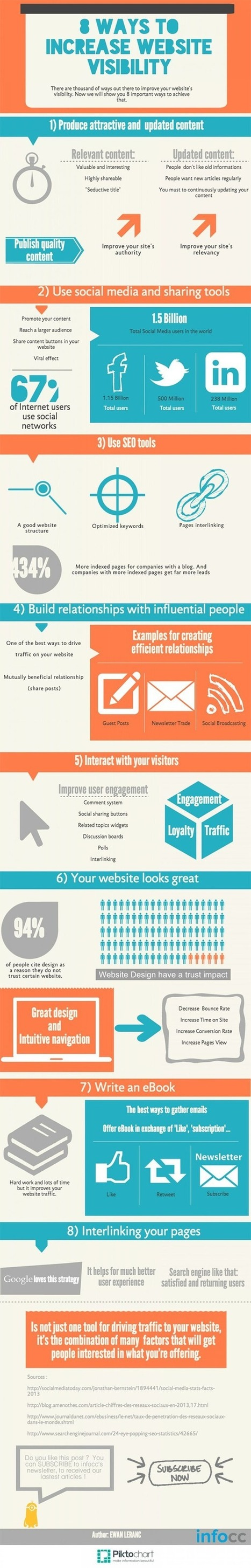 8 Ways to Increase the Visibility of Your Website | Website Design Company | Scoop.it