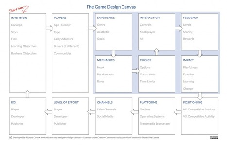 Game Design Canvas | Richard Carey Digital Media | Gamification | Scoop.it