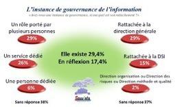 Gouvernance de l'information, entreprise 2.0 : où en sommes-nous ? | Démocratie participative & Gouvernance | Scoop.it