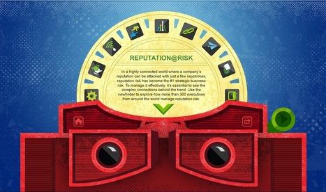Le risque sur la réputation est le risque le plus important pour l'entreprise ! | Satisfaction et fidélité clients | Service clients et clients mécontents, influence sur l'é-réputation et le SEO des commerçants | Scoop.it