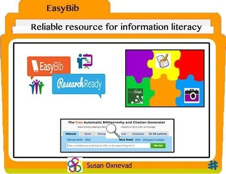 EasyBib by Susan Oxnevad | 21st Century Research and Information Fluency | Scoop.it