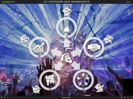 Visie op strategie (Infographic) | Ministry of Vision | Scoop.it