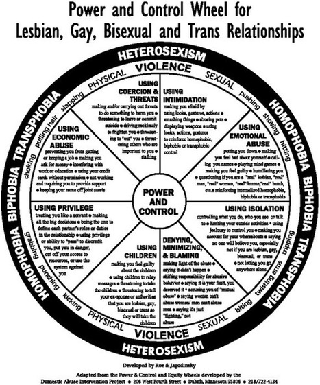 Power and Control: Domestic and Intimate-Partner Violence in LGBTQ Relationships | The Science of Relations, from friendship to intimate relations | Scoop.it