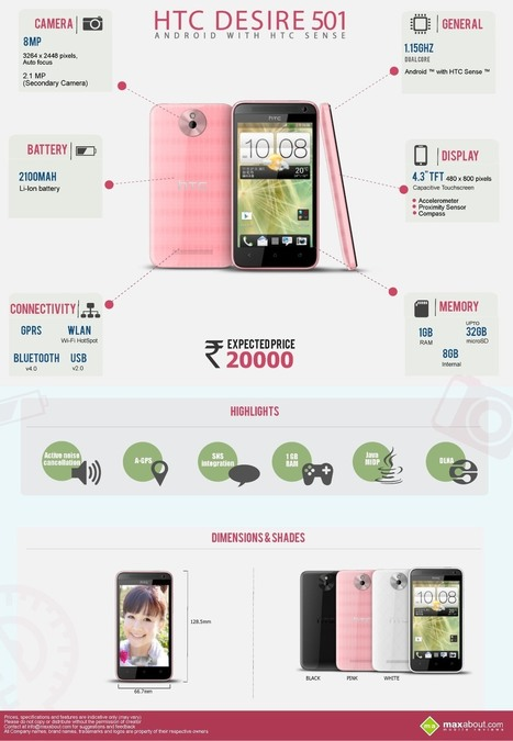 HTC Desire 501: Specifications and Expected Price | Android news | Scoop.it