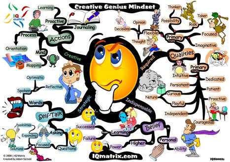 Tipos de Inteligencia | TICS | Scoop.it