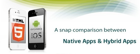 A Snap Comparison between Native Apps and Hybrid Apps   Mobile Technology   Scoop.it