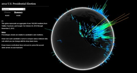 U.S. Presidential Race: Global mentions on Social Media | Visual Loop | Archivance - Miscellanées | Scoop.it