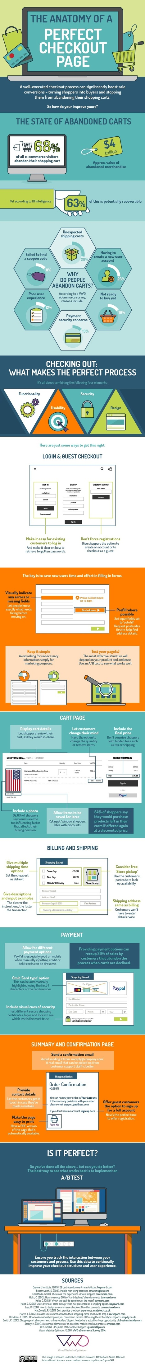 The anatomy of a perfect checkout page (infographic) | Netimperative - latest digital marketing news | New Customer & Employee Management | Scoop.it