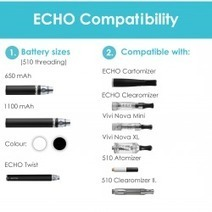 Echo Battery Sizes Compatibility | Shopping Corner | Scoop.it