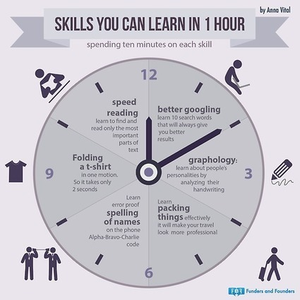 Funders and Founders Notes - Skills You Can Learn In 1 Hour Spending 10... | Serious Play | Scoop.it