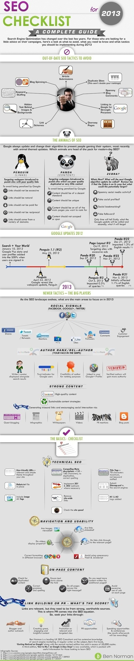 Infographie : le référencement en 2013, à faire et à éviter | Webmarketing & Communication digitale | Scoop.it