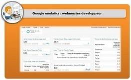 8 profils pour expliquer google analytics | Web Analytics | Scoop.it