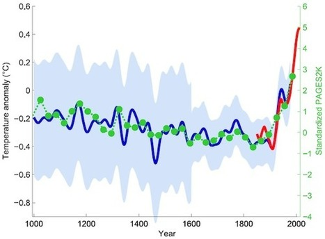 Most Comprehensive Paleoclimate Reconstruction Confirms Hockey Stick - ThinkProgress | Geology | Scoop.it