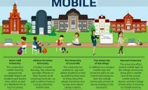 11 Colleges Going All In On Mobile  - Online Colleges | Learning Happens Everywhere! | Scoop.it