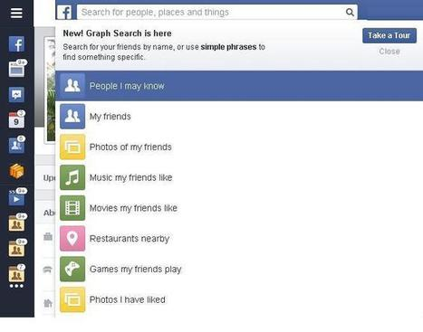 Facebook Graph Search 2013 for Social Media marketing Platform     Social Media Marketing Internet marketing analysis   Scoop.it