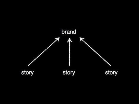creative*glasses: Storytelling Structures - 5 Gründe warum Marketing, Werbung und Digital einen strukturierten Blick auf Geschichten braucht. | Transmedia + Storyuniverse | Scoop.it