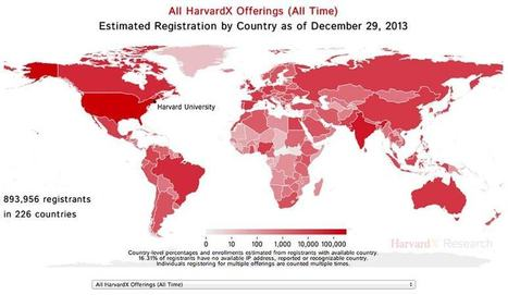HarvardX Worldwide Course Enrollments Visualized   edX   Noticias Educativas   Scoop.it