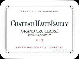 Bordeaux Estates From Haut Bailly to Cos Cut '13 Prices | Vitabella Wine Daily Gossip | Scoop.it