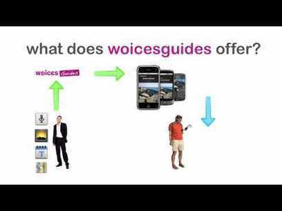 Woices | Augmented reality tools and news | Scoop.it
