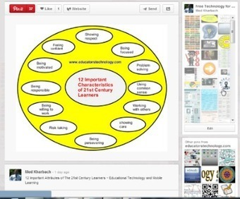 Teacher's Visual Guide to Creating Pinterest Boards for The Class ~ Educational Technology and Mobile Learning | Teachers Learn Tech | Scoop.it