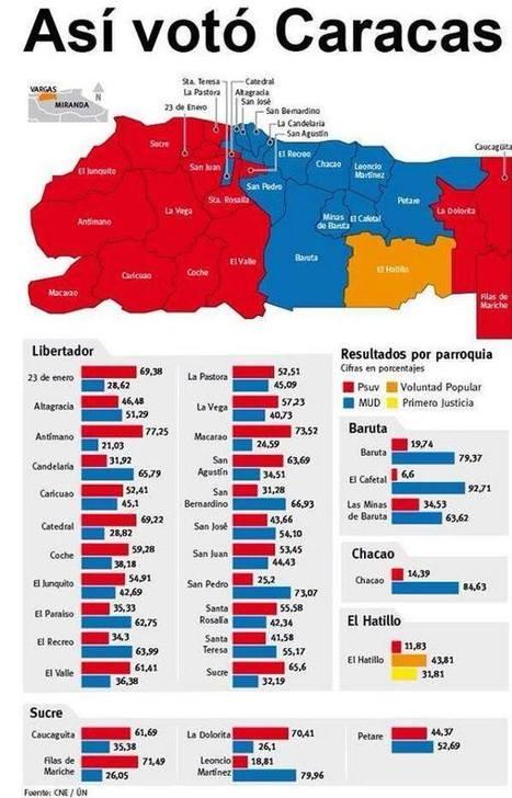 Por #Parroquias… Así quedó el mapa de Caracas tras elecciones del #8D #Infografía | Caracasos | Scoop.it