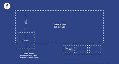 [#Infographie] Le guide complet pour les dimensions des images des réseaux sociaux (Mai 2014) | Social media | Scoop.it