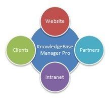 Knowledge supported software-customer help desk! | help desk software | Scoop.it