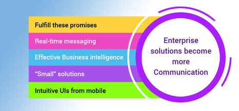 Enterprise solutions become more Communication-Centric with the onset of 2015… | Business Agility | Scoop.it