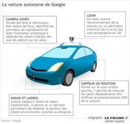 Google : ils veulent nous faire rêver! | Actu de la Com' et du Web | Scoop.it
