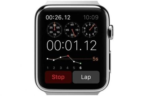 Developing Next-Generation Apps for the Apple Watch | 4D Pipeline - trends & breaking news in Visualization, Mobile, 3D, AR, VR, and CAD. | Scoop.it
