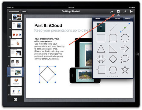 How to design wireframes on your tablet | Dan's Homepage Hints | Scoop.it