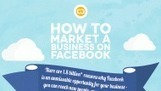 How to Market a Business on Facebook | Social Media Today | All About Facebook | Scoop.it