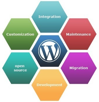 Hire Wordpress Developers To Build Website | Business | Scoop.it