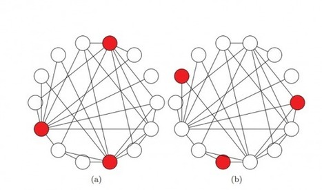 The Social-Network Illusion That Tricks Your Mind | Archivance - Miscellanées | Scoop.it