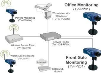 Network Camera Server with Audio   Dueltek Distribution   Dueltek Distribution   Scoop.it