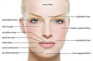 Non Surgical face lift | Skin Hair Surgery Clinic | Scoop.it