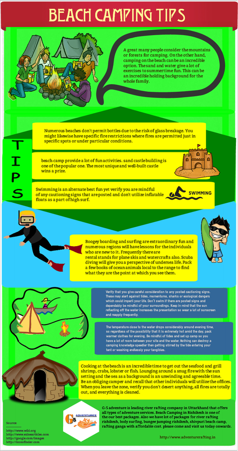Beach Camping in Rishikesh   infographicsmaker   Scoop.it