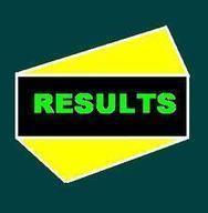 9th class result 2013 dg khan board   BISE Lahore   Scoop.it